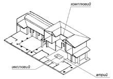 Древнеримский дом